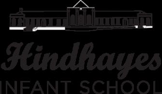 Hindhayes